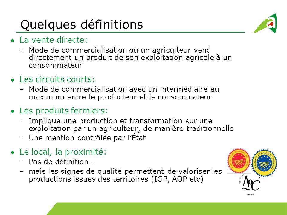 Quelques définitions La vente directe: Les circuits courts: