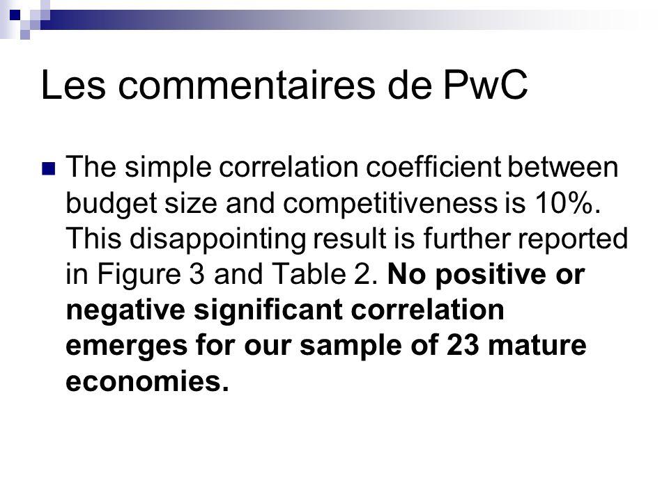 Les commentaires de PwC