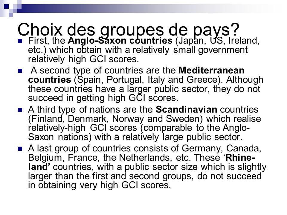 Choix des groupes de pays