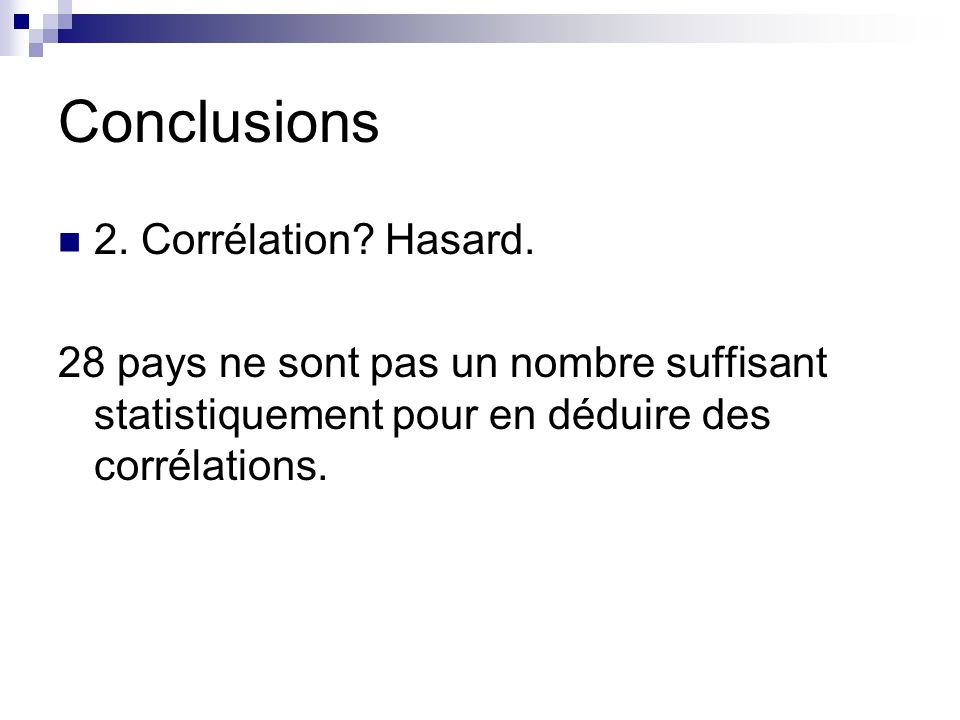 Conclusions 2. Corrélation Hasard.