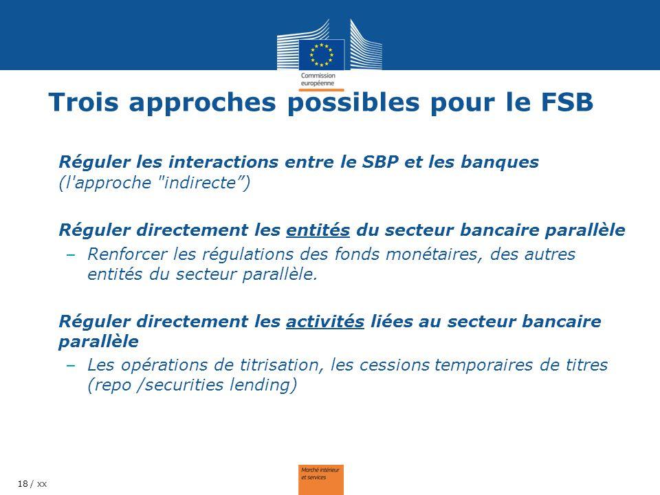 Trois approches possibles pour le FSB