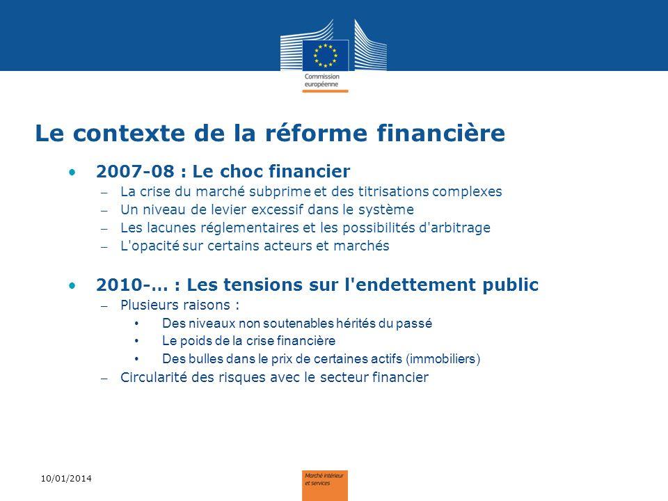 Le contexte de la réforme financière
