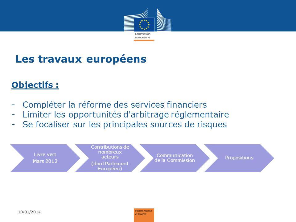 Les travaux européens Objectifs :
