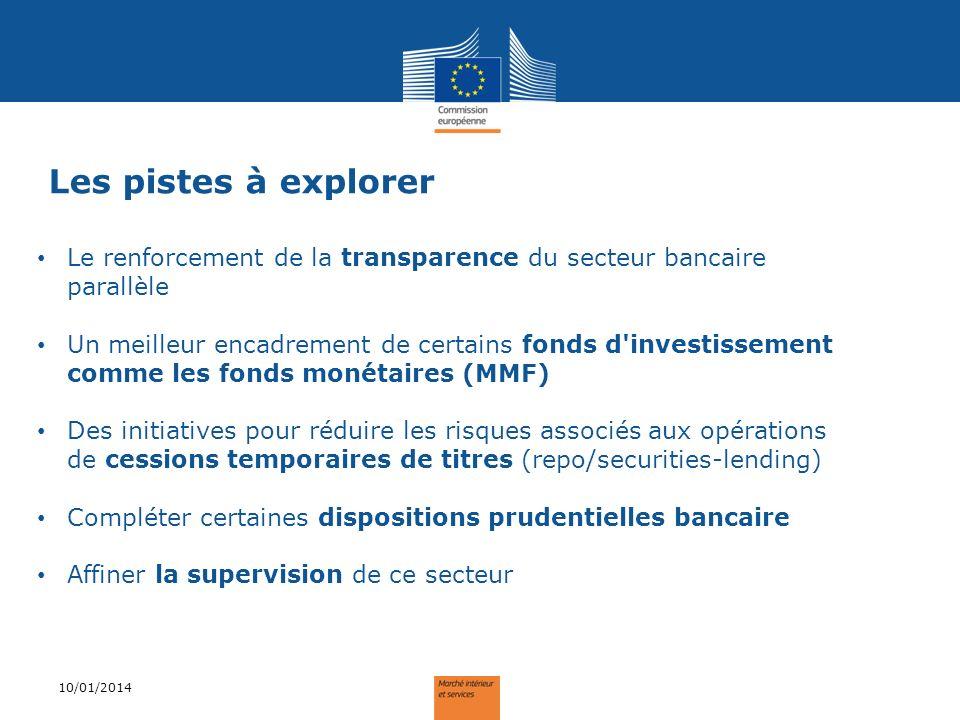 Les pistes à explorer Le renforcement de la transparence du secteur bancaire parallèle.