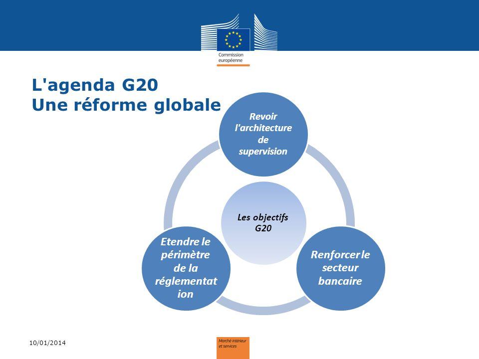 L agenda G20 Une réforme globale
