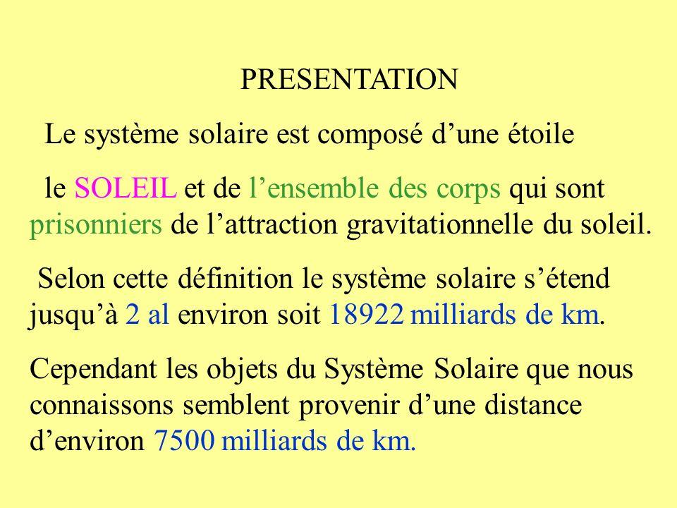 PRESENTATIONLe système solaire est composé d'une étoile.