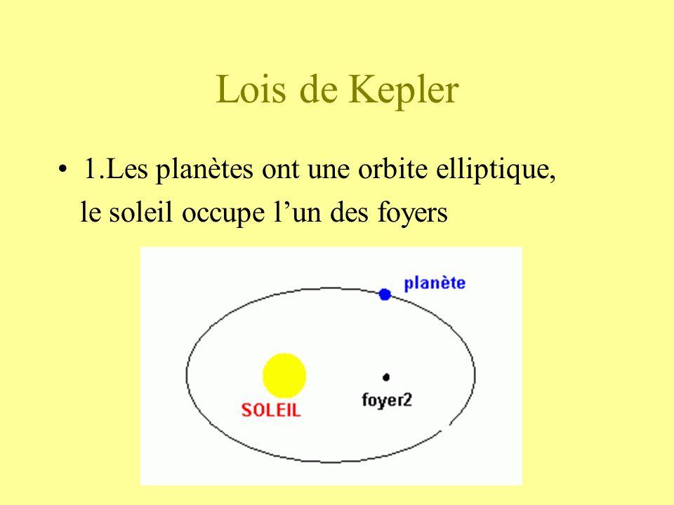 Lois de Kepler 1.Les planètes ont une orbite elliptique,