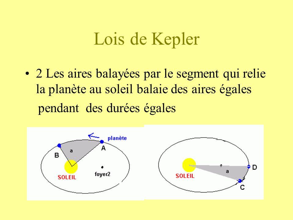 Lois de Kepler 2 Les aires balayées par le segment qui relie la planète au soleil balaie des aires égales.
