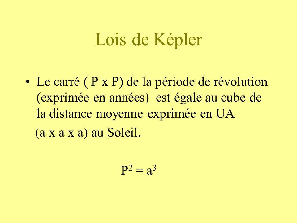Lois de KéplerLe carré ( P x P) de la période de révolution (exprimée en années) est égale au cube de la distance moyenne exprimée en UA.