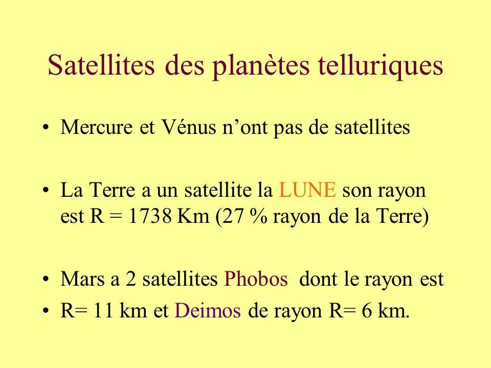 Satellites des planètes telluriques