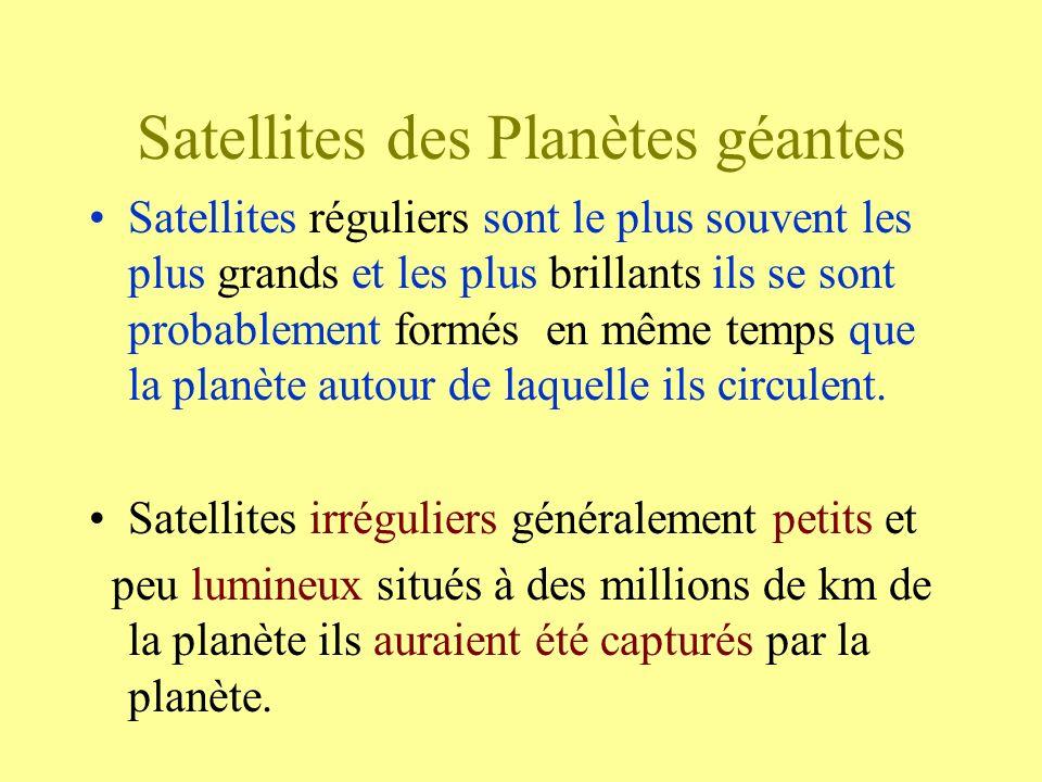 Satellites des Planètes géantes