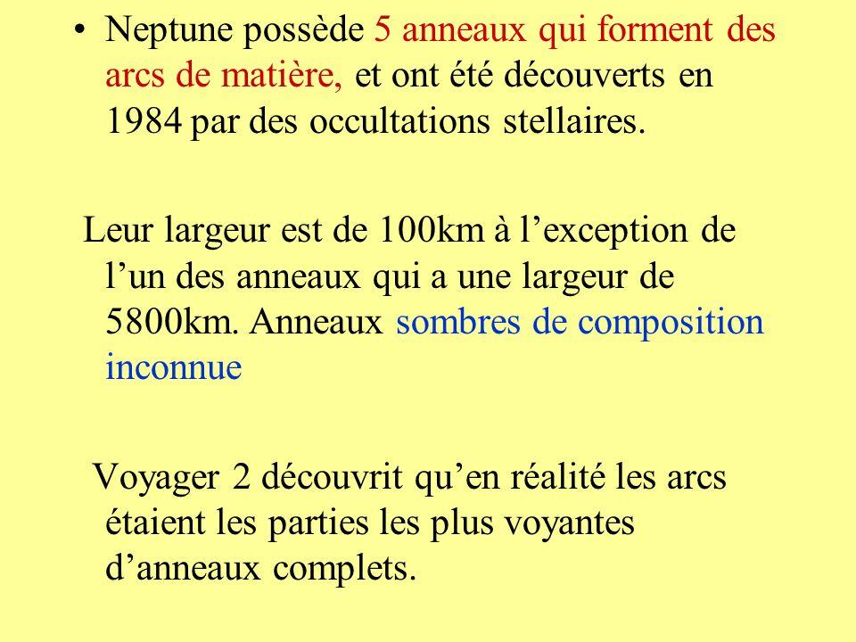 Neptune possède 5 anneaux qui forment des arcs de matière, et ont été découverts en 1984 par des occultations stellaires.