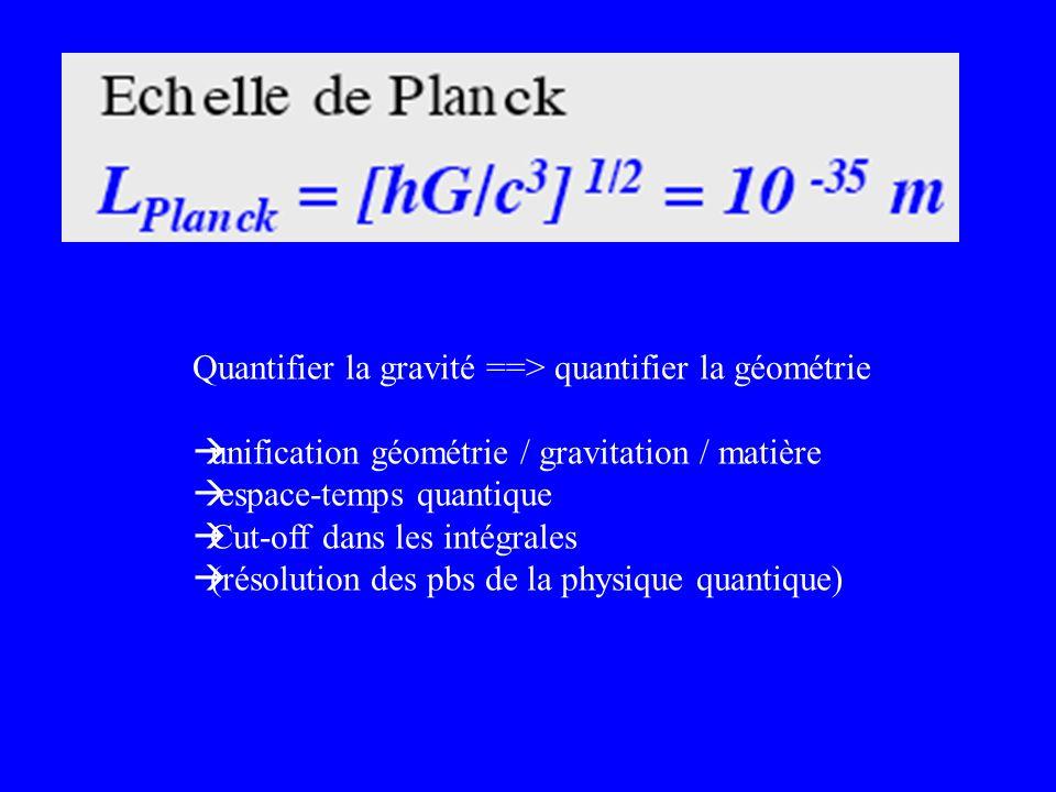 Quantifier la gravité ==> quantifier la géométrie
