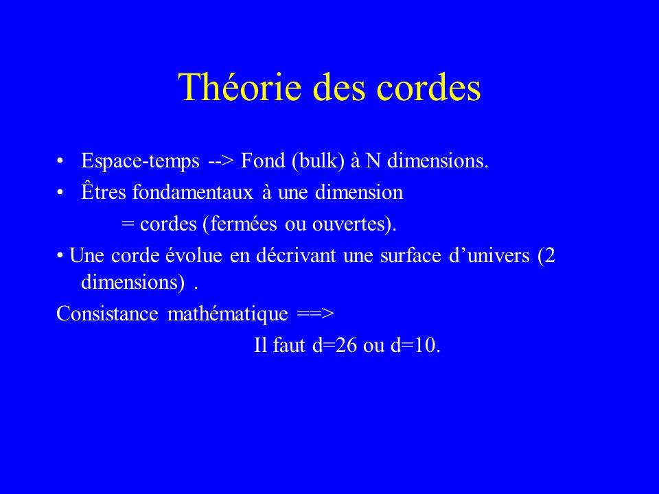 Théorie des cordes Espace-temps --> Fond (bulk) à N dimensions.