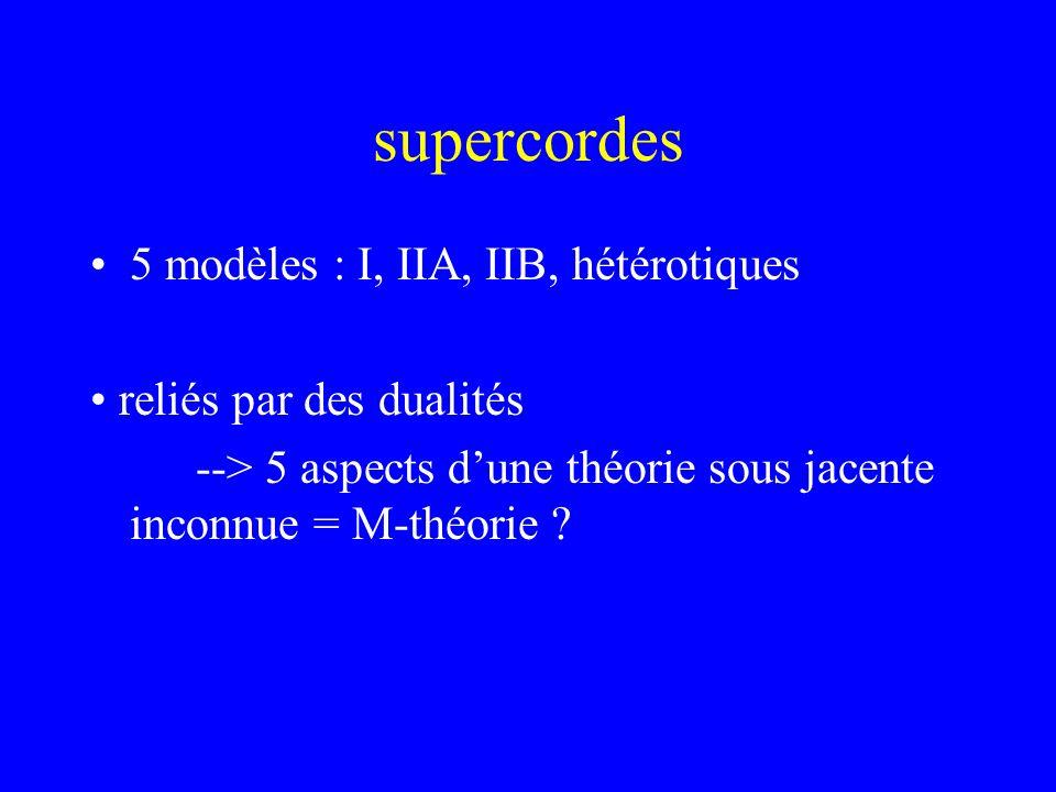 supercordes 5 modèles : I, IIA, IIB, hétérotiques