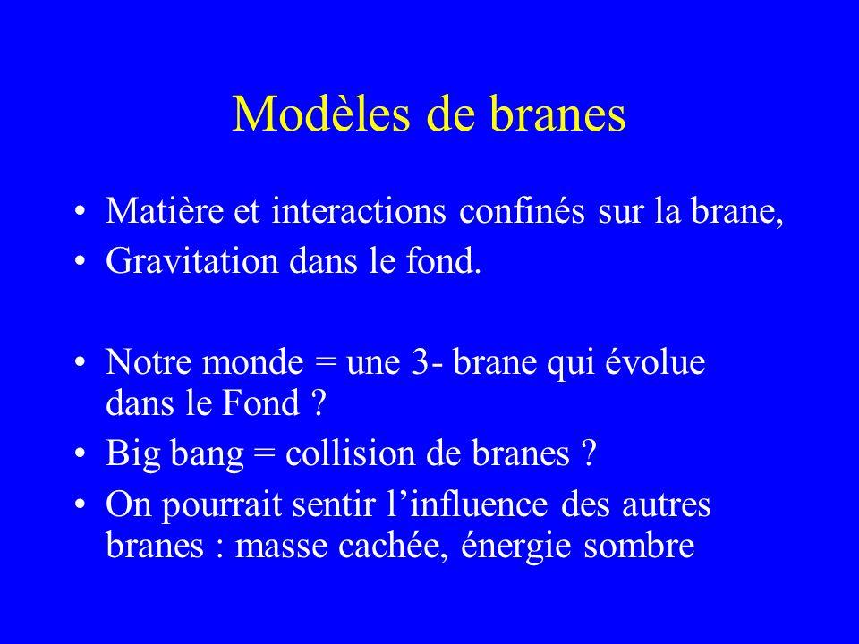 Modèles de branes Matière et interactions confinés sur la brane,
