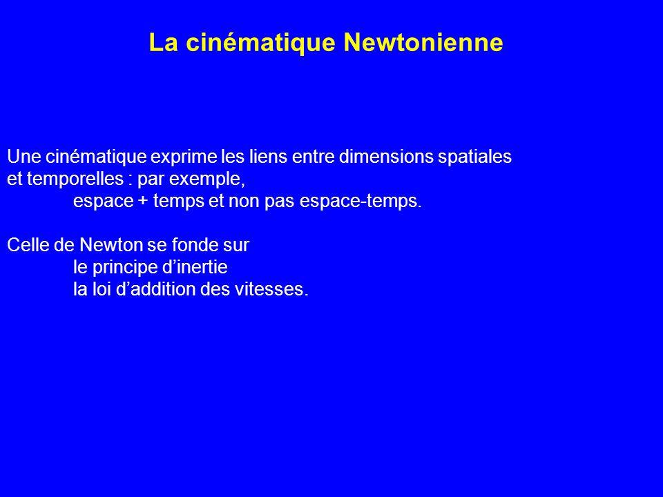 La cinématique Newtonienne