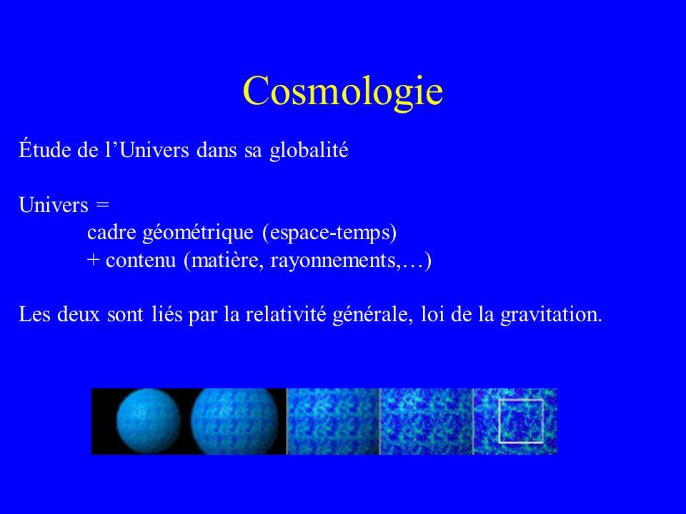 Cosmologie Étude de l'Univers dans sa globalité Univers =