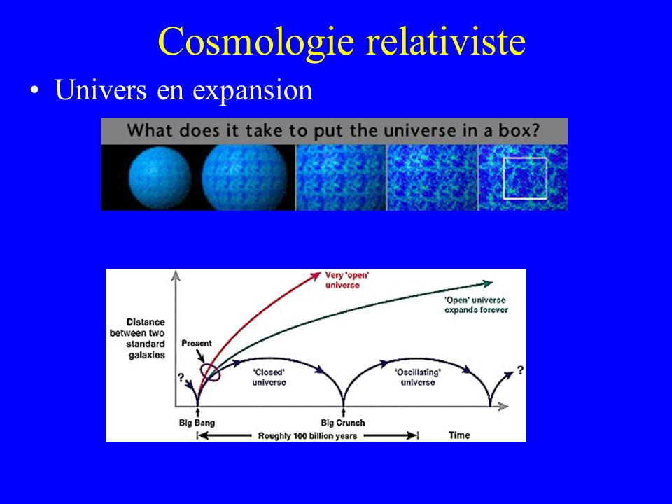 Cosmologie relativiste