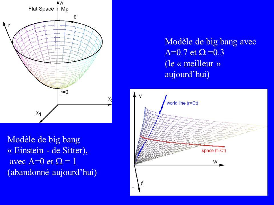 Modèle de big bang avec L=0.7 et W =0.3