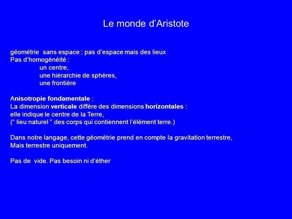 Le monde d'Aristote géométrie sans espace : pas d'espace mais des lieux. Pas d'homogénéité : un centre,