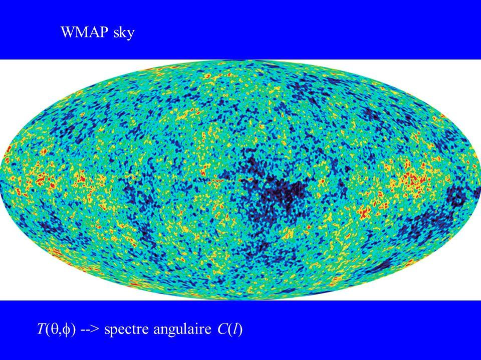 WMAP sky T(q,f) --> spectre angulaire C(l)