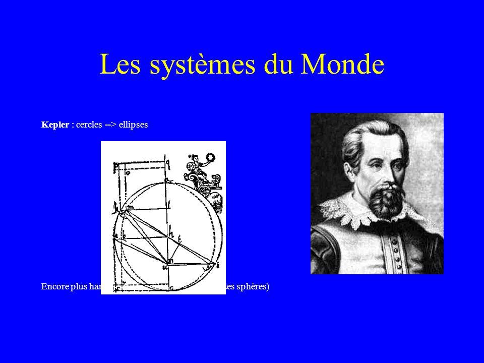 Les systèmes du Monde Kepler : cercles --> ellipses