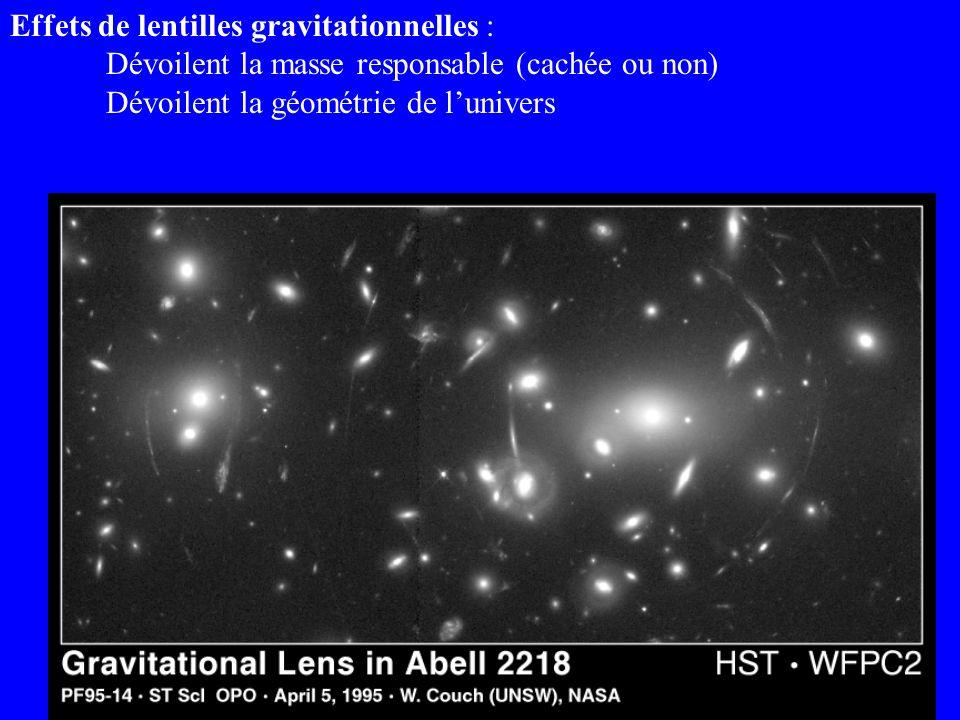 Effets de lentilles gravitationnelles :