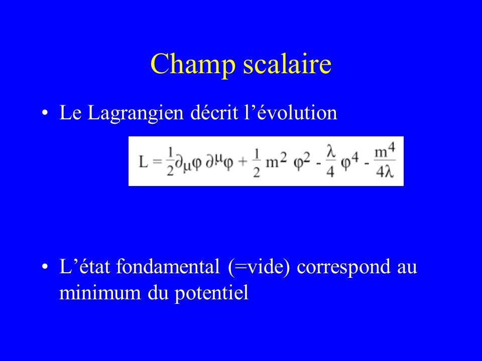 Champ scalaire Le Lagrangien décrit l'évolution