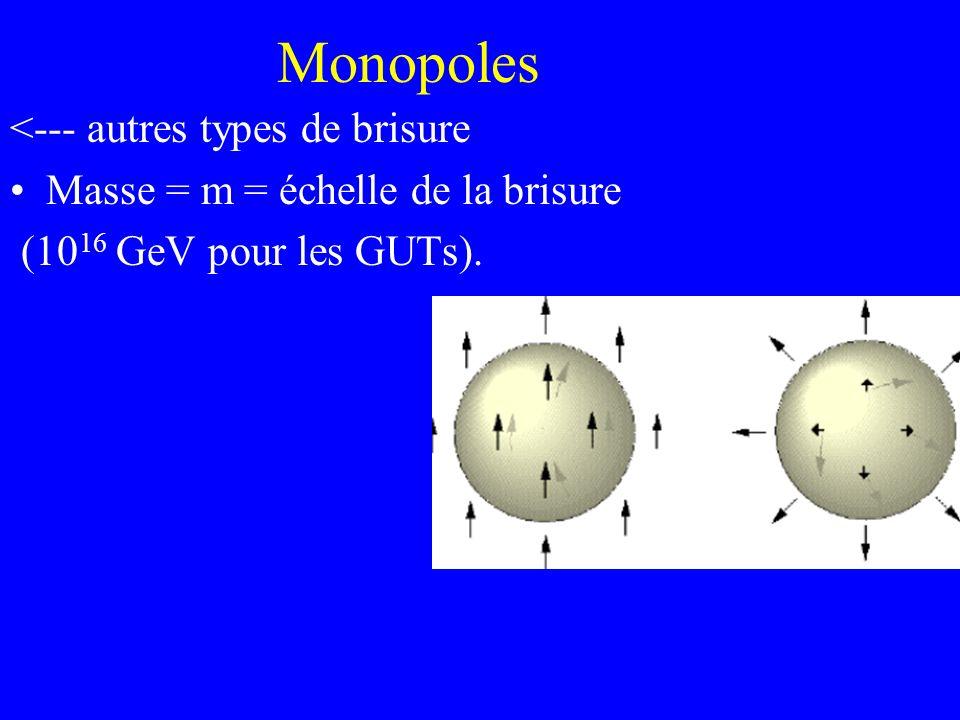 Monopoles <--- autres types de brisure