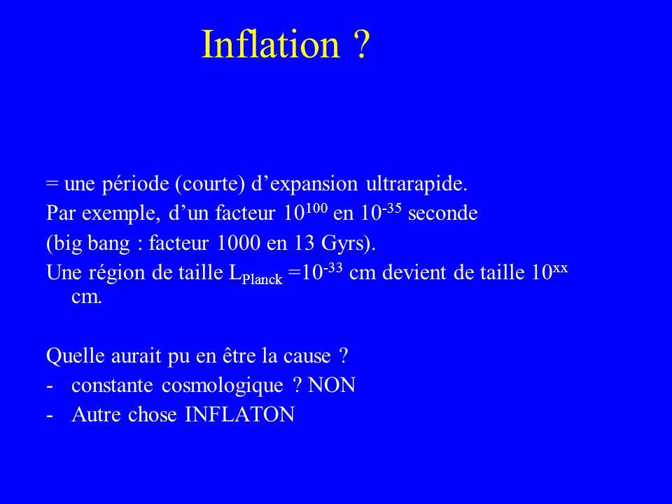 Inflation = une période (courte) d'expansion ultrarapide.