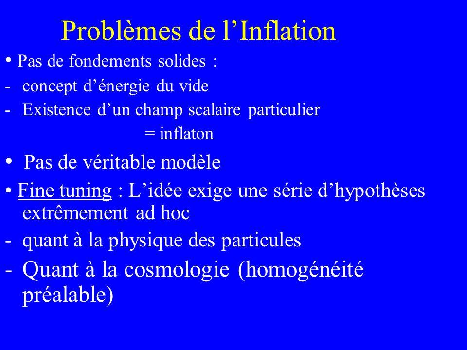 Problèmes de l'Inflation
