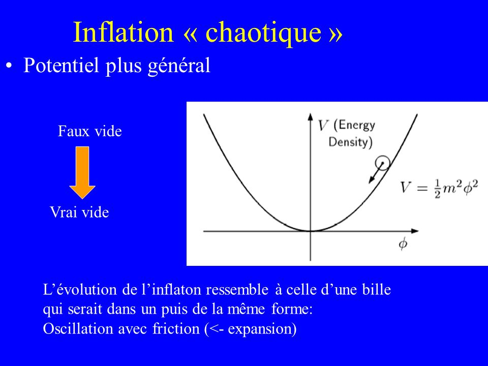 Inflation « chaotique »