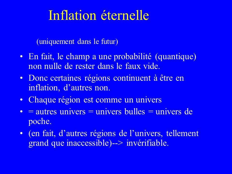 Inflation éternelle (uniquement dans le futur) En fait, le champ a une probabilité (quantique) non nulle de rester dans le faux vide.