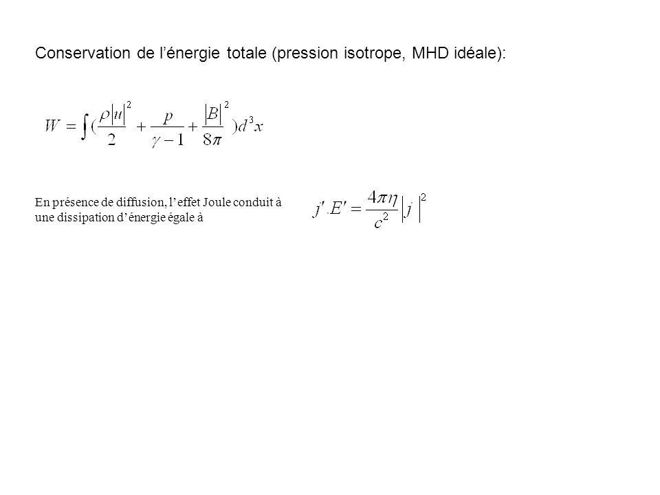 Conservation de l'énergie totale (pression isotrope, MHD idéale):
