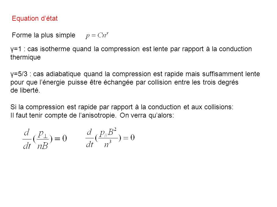 Equation d'état Forme la plus simple. γ=1 : cas isotherme quand la compression est lente par rapport à la conduction.