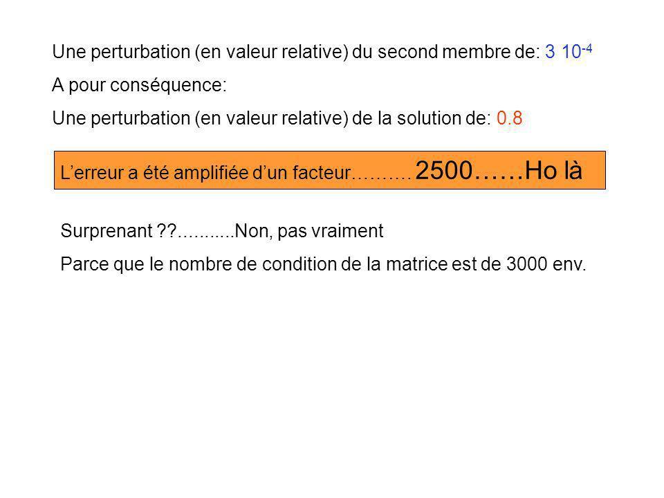 Une perturbation (en valeur relative) du second membre de: 3 10-4