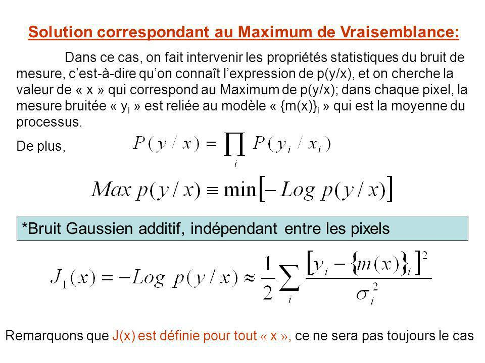 Solution correspondant au Maximum de Vraisemblance:
