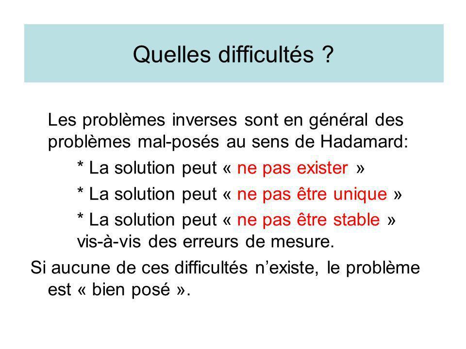 Quelles difficultés Les problèmes inverses sont en général des problèmes mal-posés au sens de Hadamard: