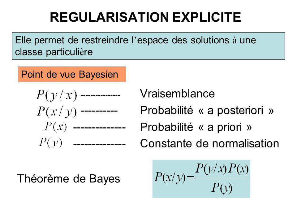 REGULARISATION EXPLICITE
