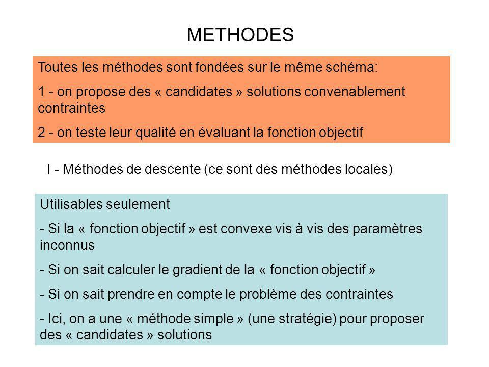 METHODES Toutes les méthodes sont fondées sur le même schéma: