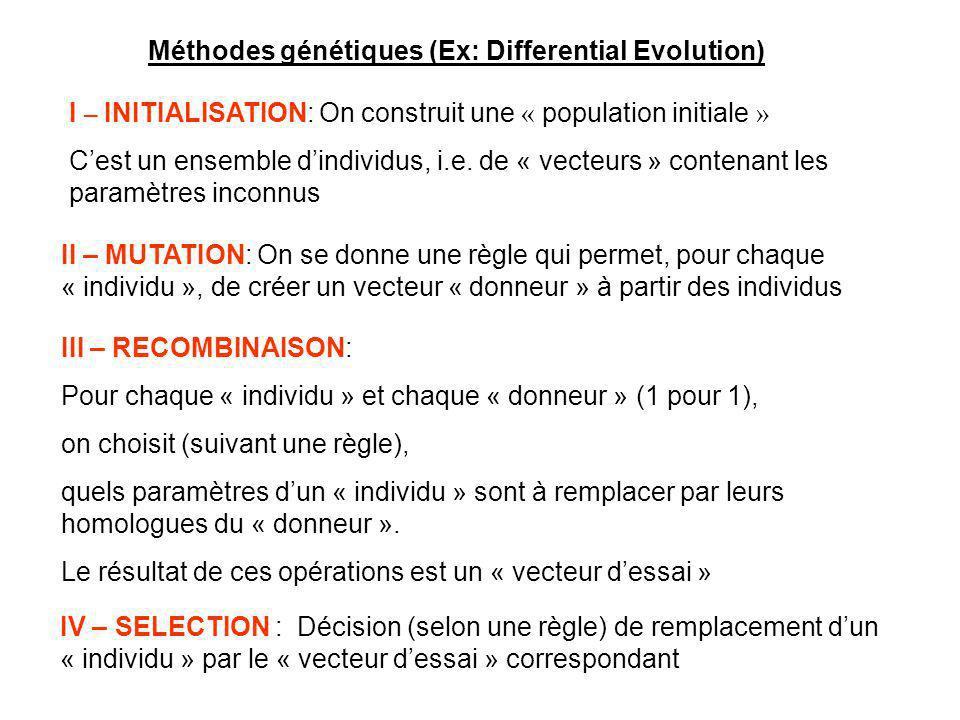 Méthodes génétiques (Ex: Differential Evolution)