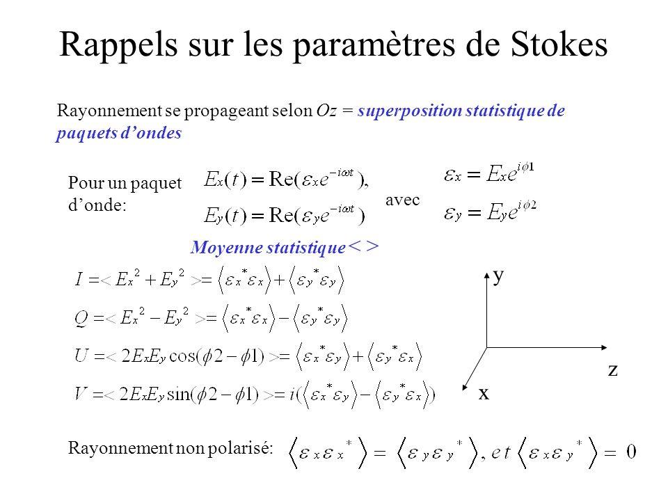 Rappels sur les paramètres de Stokes