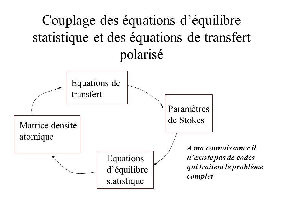 Couplage des équations d'équilibre statistique et des équations de transfert polarisé