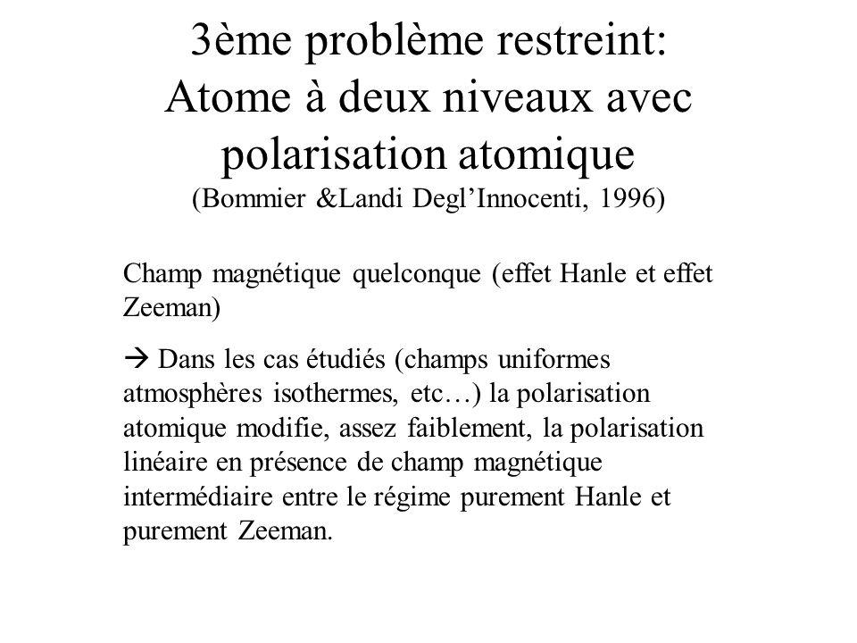 3ème problème restreint: Atome à deux niveaux avec polarisation atomique (Bommier &Landi Degl'Innocenti, 1996)