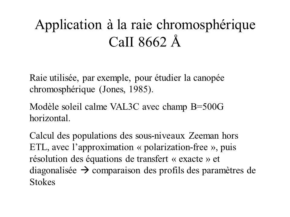 Application à la raie chromosphérique CaII 8662 Å
