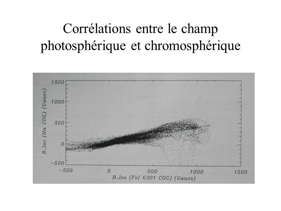 Corrélations entre le champ photosphérique et chromosphérique