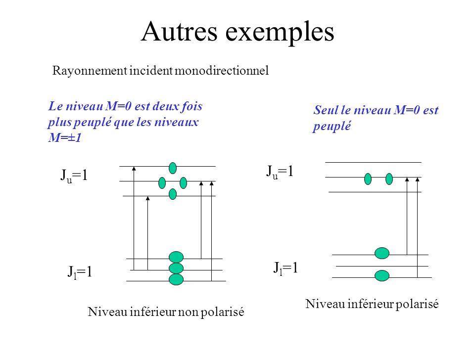 Autres exemples Ju=1 Ju=1 Jl=1 Jl=1