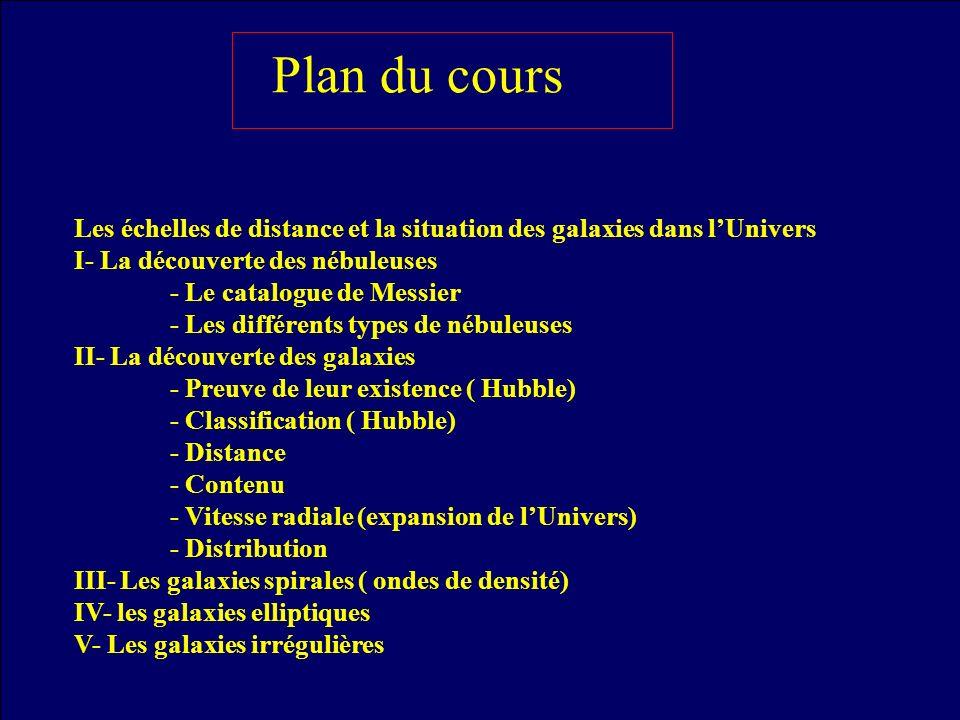Plan du cours Les échelles de distance et la situation des galaxies dans l'Univers. I- La découverte des nébuleuses.