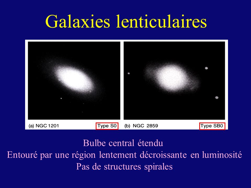 Galaxies lenticulaires